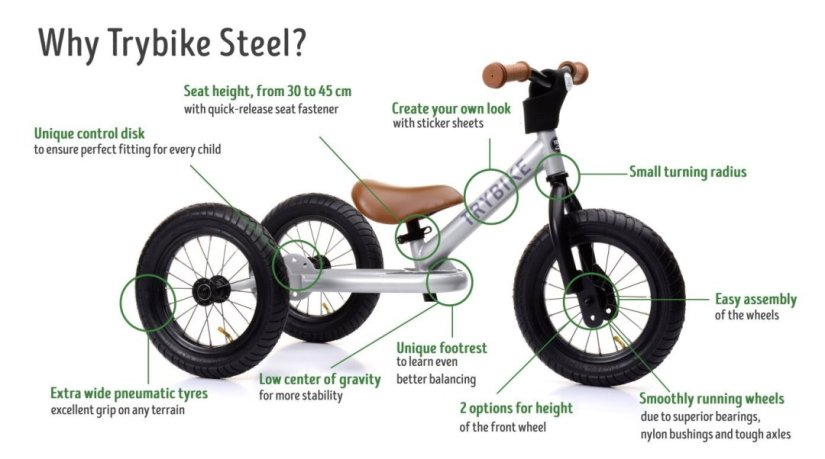 Trybike-steel-factsheet-eng-small